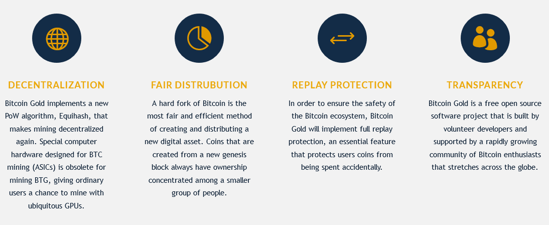 Features of BTG